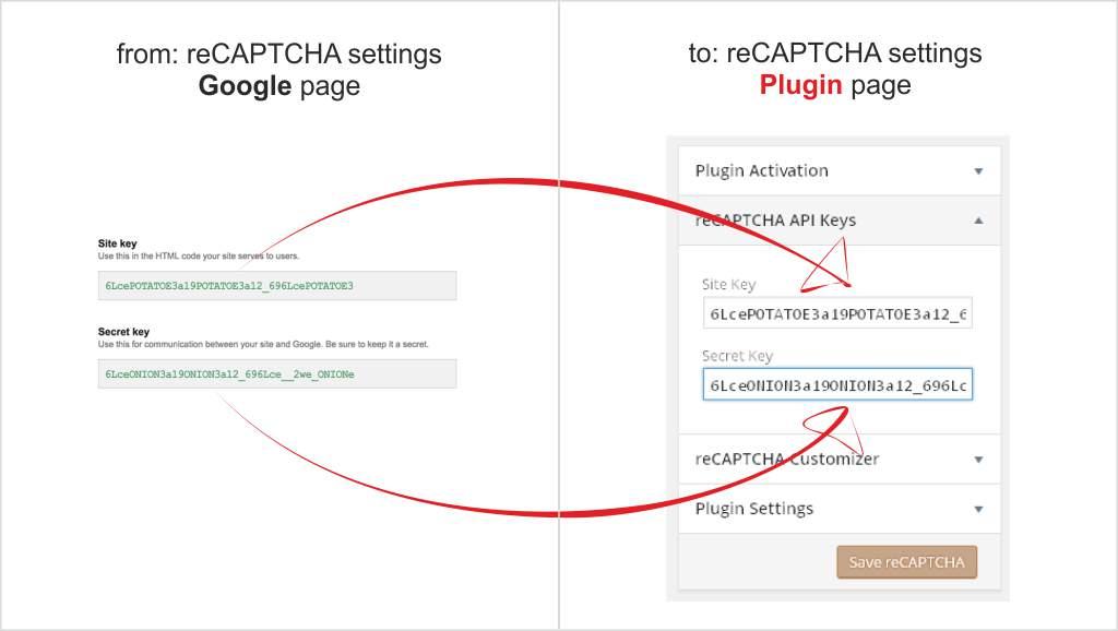 reCAPTCHA in WP comments form plugin: Get Google API Key pair — What